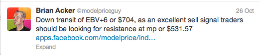 Tweet From ModelPrice Guy