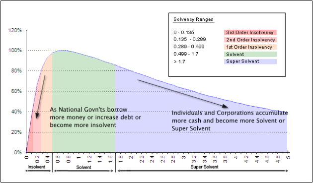 Solvency Curve from Model Price Theory - See Key Concepts